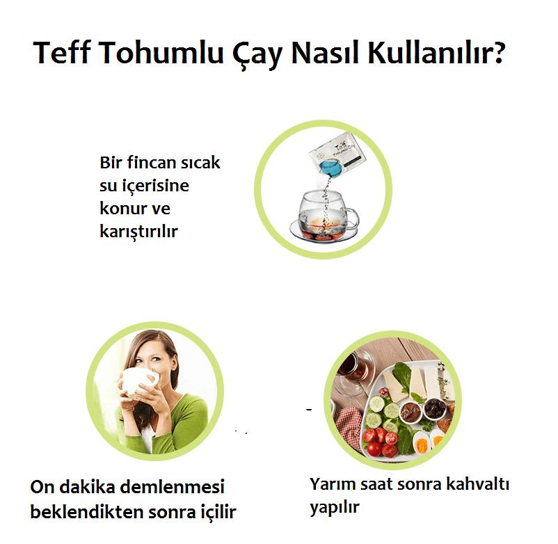 Teff Tohumlu Çay Nasıl Kullanılır
